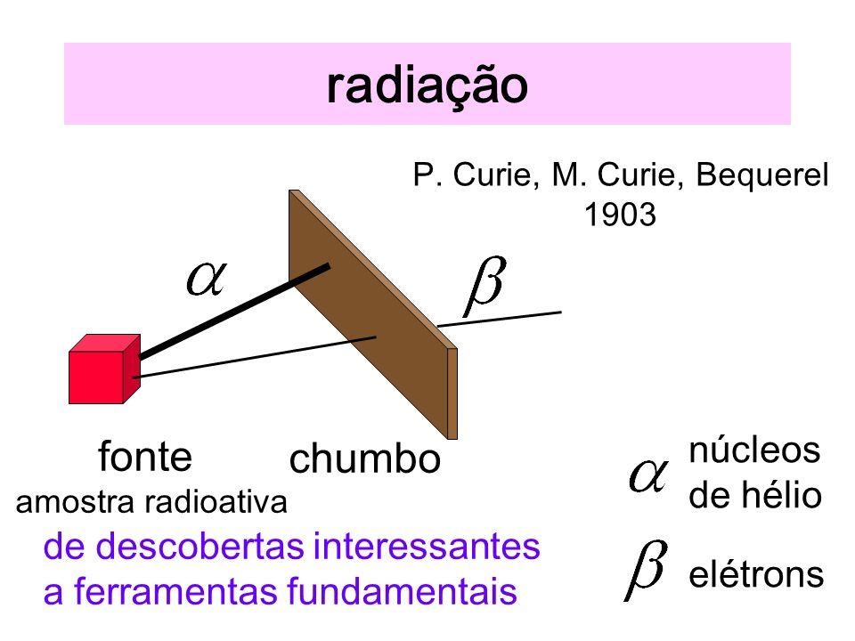 radiação P.Curie, M.