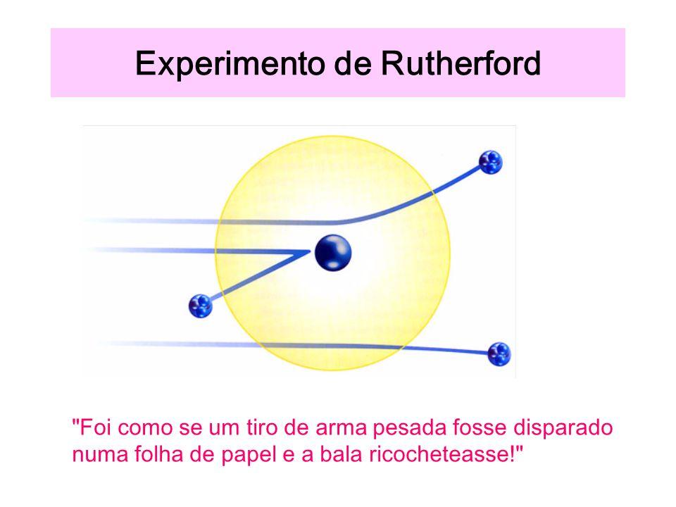 Experimento de Rutherford Foi como se um tiro de arma pesada fosse disparado numa folha de papel e a bala ricocheteasse!