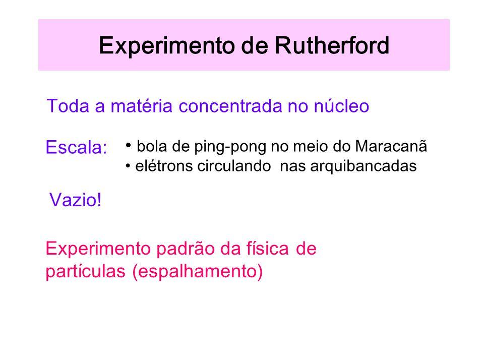 Experimento de Rutherford Toda a matéria concentrada no núcleo Escala: bola de ping-pong no meio do Maracanã elétrons circulando nas arquibancadas Vazio.
