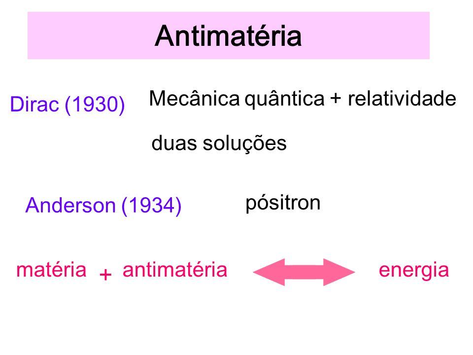Antimatéria Mecânica quântica + relatividade duas soluções Dirac (1930) Anderson (1934) pósitron energiamatériaantimatéria +