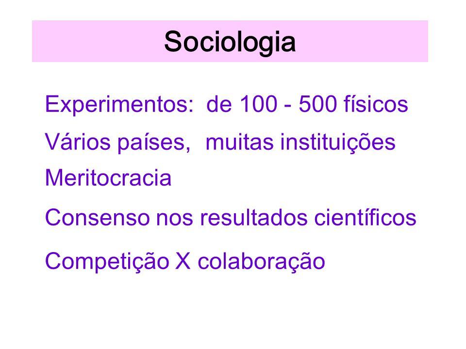 Sociologia Experimentos: de 100 - 500 físicos Vários países, muitas instituições Meritocracia Consenso nos resultados científicos Competição X colaboração