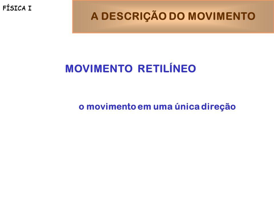 A DESCRIÇÃO DO MOVIMENTO FÍSICA I MOVIMENTO RETILÍNEO o movimento em uma única direção