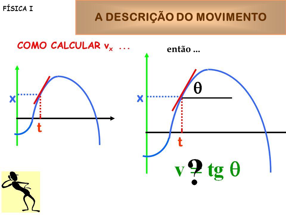 A DESCRIÇÃO DO MOVIMENTO FÍSICA I t x COMO CALCULAR v x... t x então...