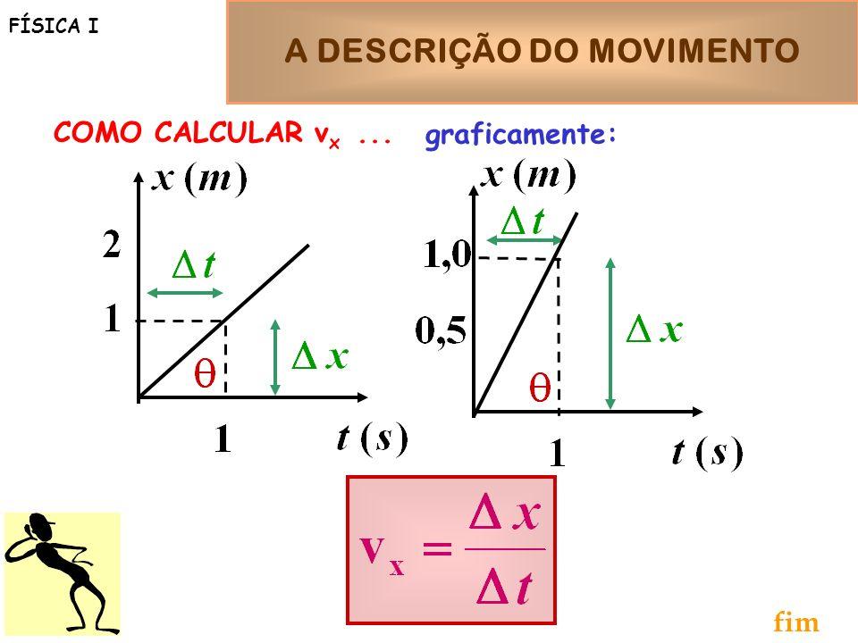 A DESCRIÇÃO DO MOVIMENTO FÍSICA I COMO CALCULAR v x... graficamente: fim