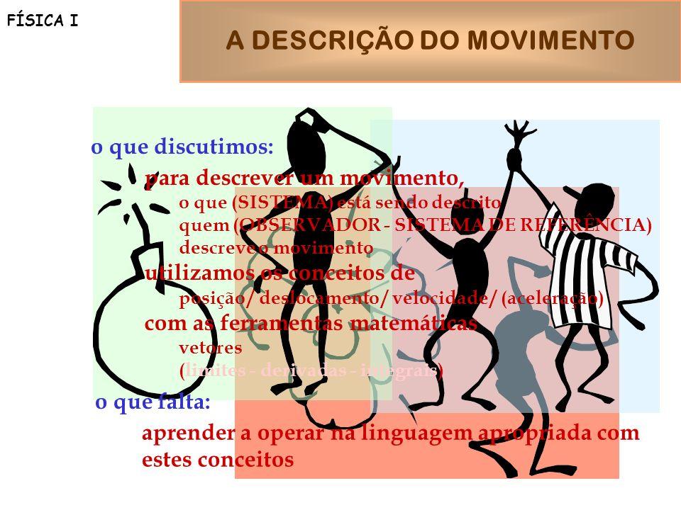 A DESCRIÇÃO DO MOVIMENTO FÍSICA I o que discutimos: para descrever um movimento, o que (SISTEMA) está sendo descrito quem (OBSERVADOR - SISTEMA DE REF