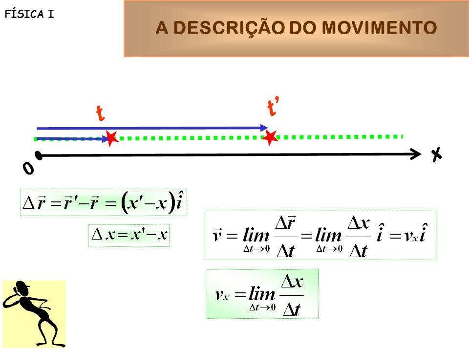 A DESCRIÇÃO DO MOVIMENTO FÍSICA I x 0 t t