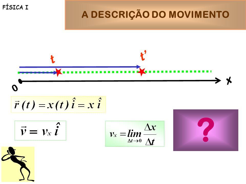 A DESCRIÇÃO DO MOVIMENTO FÍSICA I x 0 t t ?