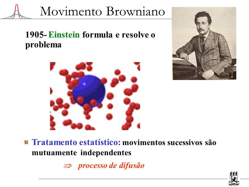 Movimento Browniano 1905- Einstein formula e resolve o problema Tratamento estatístico: movimentos sucessivos são mutuamente independentes processo de