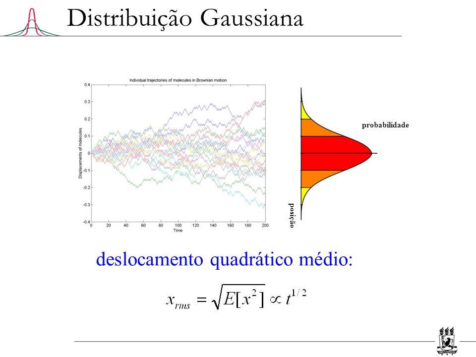 Distribuição Gaussiana probabilidade posição deslocamento quadrático médio:
