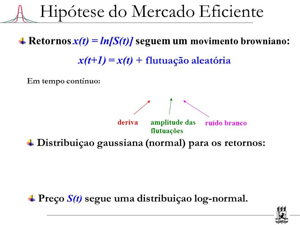 Retornos x(t) = ln[S(t)] seguem um movimento browniano : x(t+1) = x(t) + flutuação aleatória Em tempo contínuo: Hipótese do Mercado Eficiente Distribu