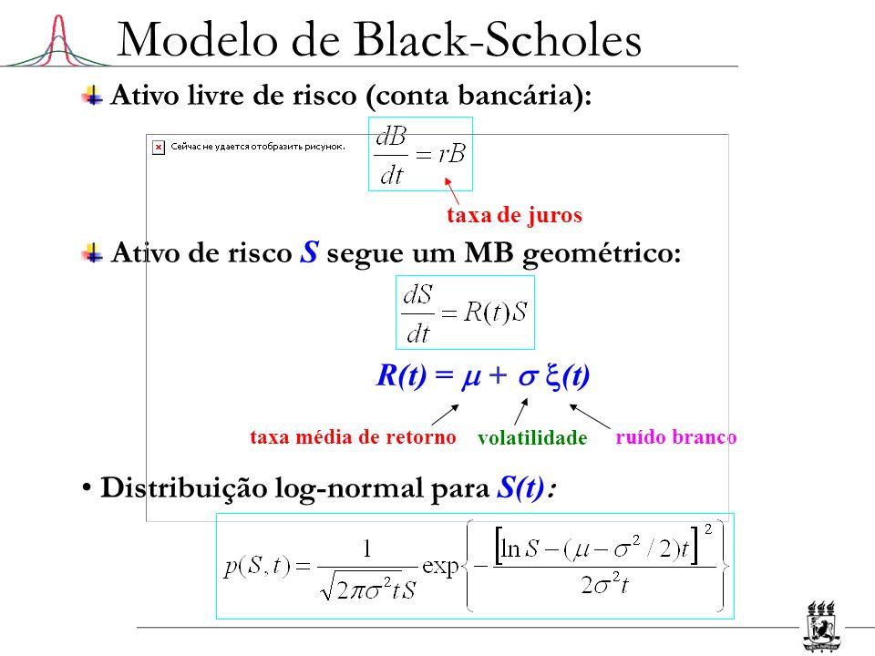 Ativo livre de risco (conta bancária): Ativo de risco S segue um MB geométrico: R(t) = + (t) Distribuição log-normal para S(t) : Modelo de Black-Schol