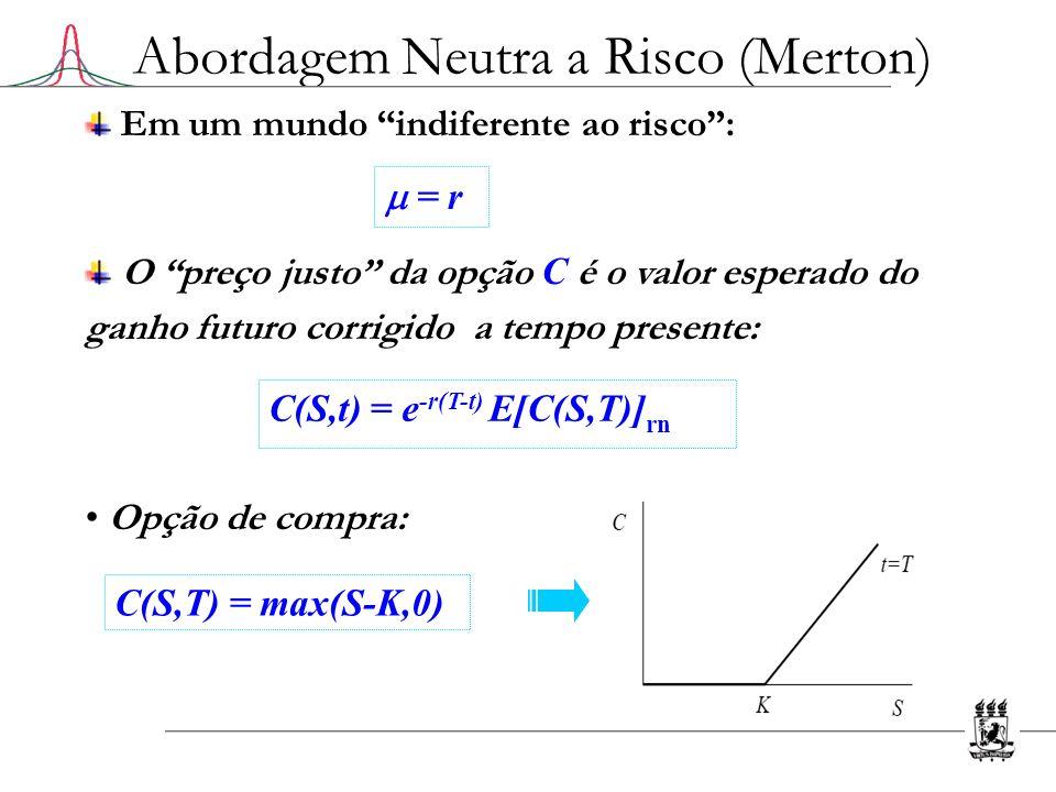 Abordagem Neutra a Risco (Merton) Em um mundo indiferente ao risco: O preço justo da opção C é o valor esperado do ganho futuro corrigido a tempo pres