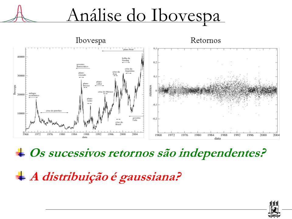 Análise do Ibovespa Os sucessivos retornos são independentes? A distribuição é gaussiana? RetornosIbovespa