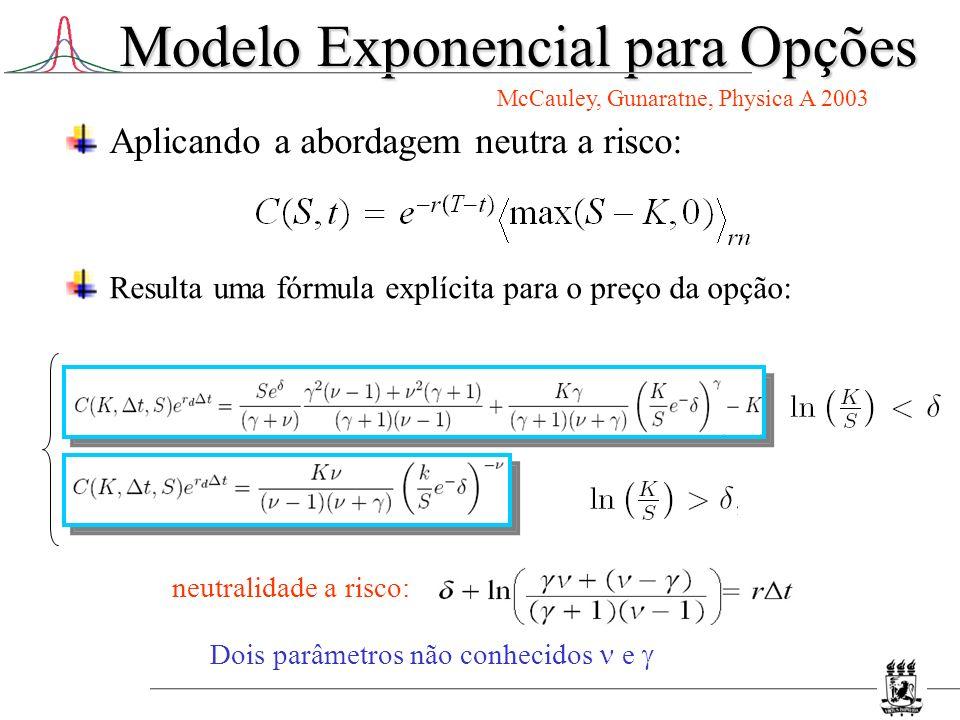 Aplicando a abordagem neutra a risco: Modelo Exponencial para Opções Resulta uma fórmula explícita para o preço da opção: Dois parâmetros não conhecid