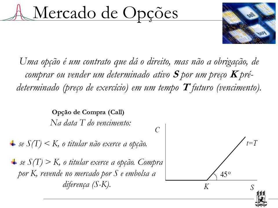 Abordagem Neutra a Risco (Merton) Em um mundo indiferente ao risco: O preço justo da opção C é o valor esperado do ganho futuro corrigido a tempo presente: Opção de compra: = r C(S,t) = e -r(T-t) E[C(S,T)] rn C(S,T) = max(S-K,0)