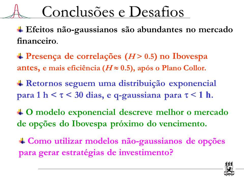 Conclusões e Desafios Retornos seguem uma distribuição exponencial para 1 h < < 30 dias, e q-gaussiana para < 1 h. Presença de correlações ( H > 0.5 )