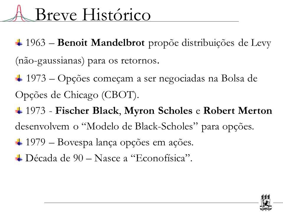 1963 – Benoit Mandelbrot propõe distribuições de Levy (não-gaussianas) para os retornos. 1973 – Opções começam a ser negociadas na Bolsa de Opções de