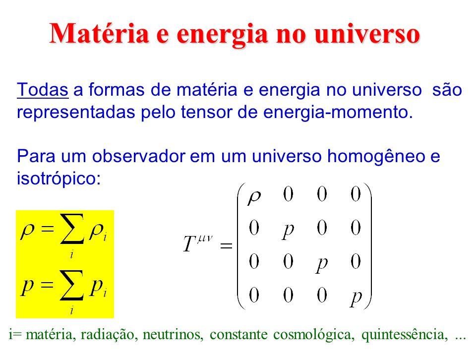 Matéria e energia no universo Todas a formas de matéria e energia no universo são representadas pelo tensor de energia-momento.