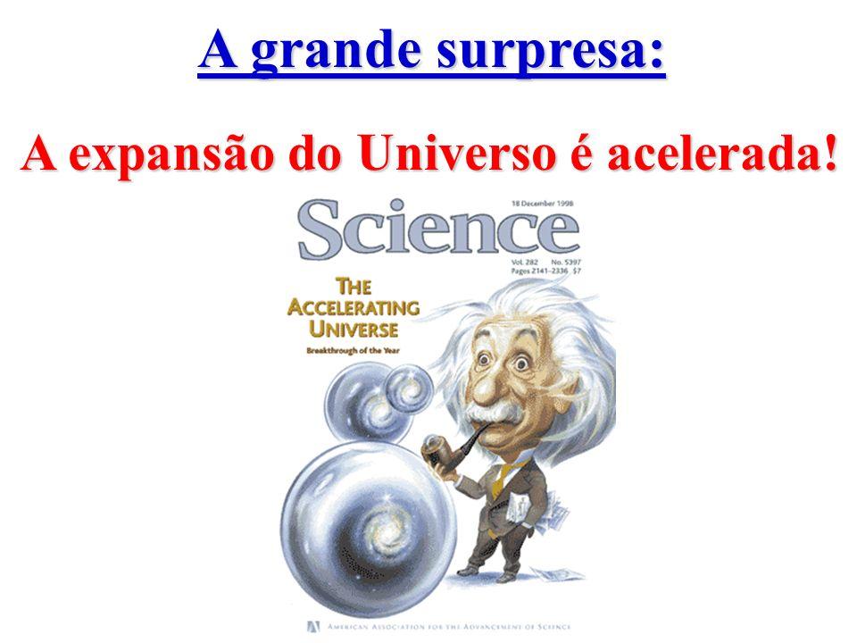 A expansão do Universo é acelerada! A grande surpresa: