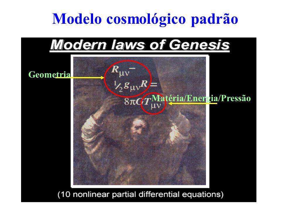 Matéria e energia no universo Equação de estado (constante): 1 a lei da termodinâmica: Portanto: