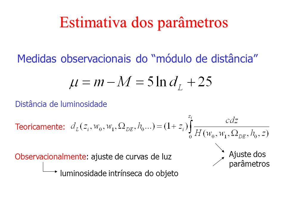 Estimativa dos parâmetros Medidas observacionais do módulo de distância Teoricamente: Observacionalmente: ajuste de curvas de luz luminosidade intrínseca do objeto Distância de luminosidade Ajuste dos parâmetros