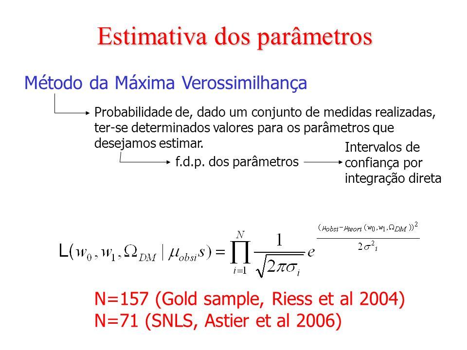 Estimativa dos parâmetros Método da Máxima Verossimilhança Probabilidade de, dado um conjunto de medidas realizadas, ter-se determinados valores para os parâmetros que desejamos estimar.