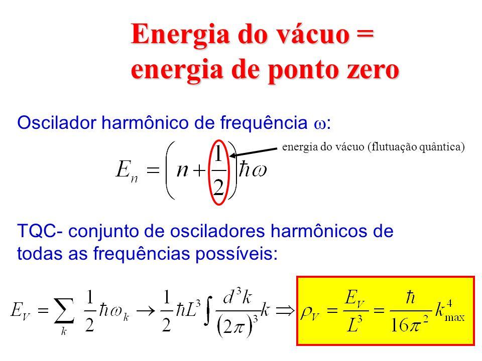 Anti-gravidade Gravitação newtoniana: Pressão é fonte gravitacional.