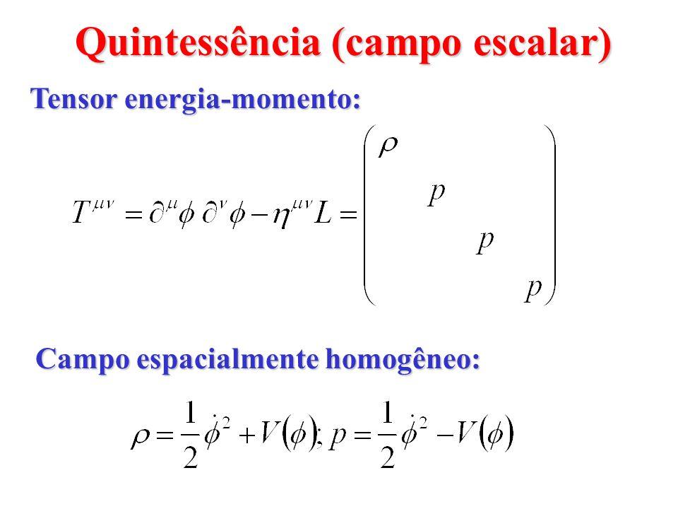 Equação de estado: