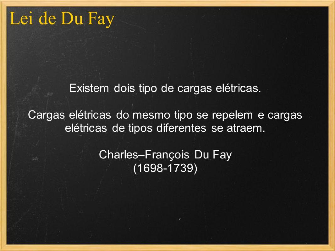 Lei de Du Fay Existem dois tipo de cargas elétricas. Cargas elétricas do mesmo tipo se repelem e cargas elétricas de tipos diferentes se atraem. Charl