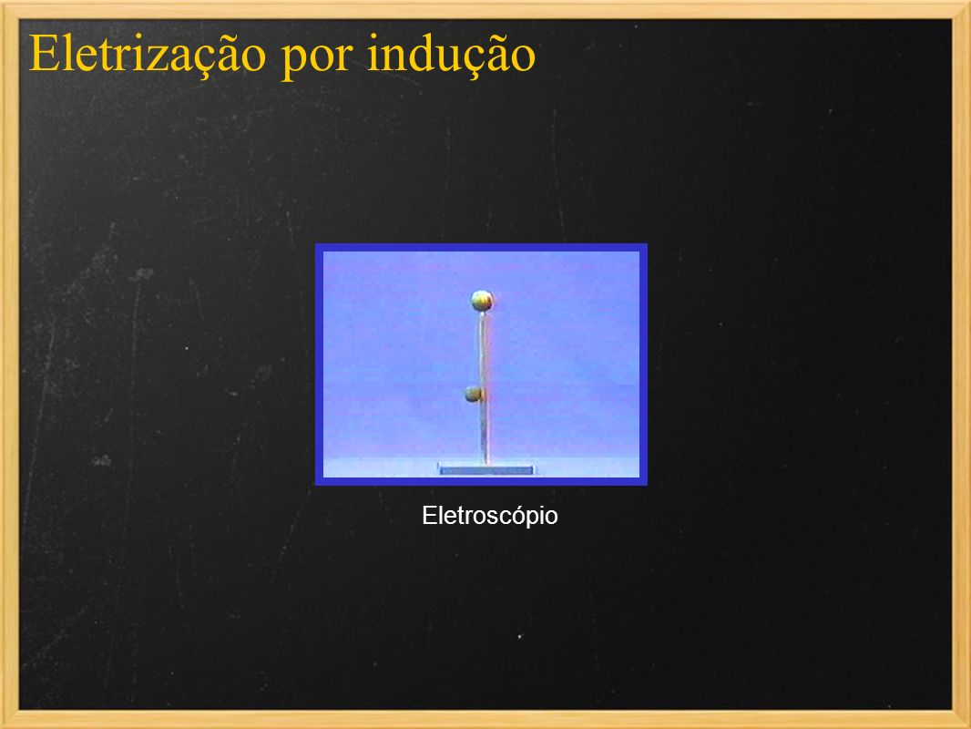 Eletrização por indução Eletroscópio
