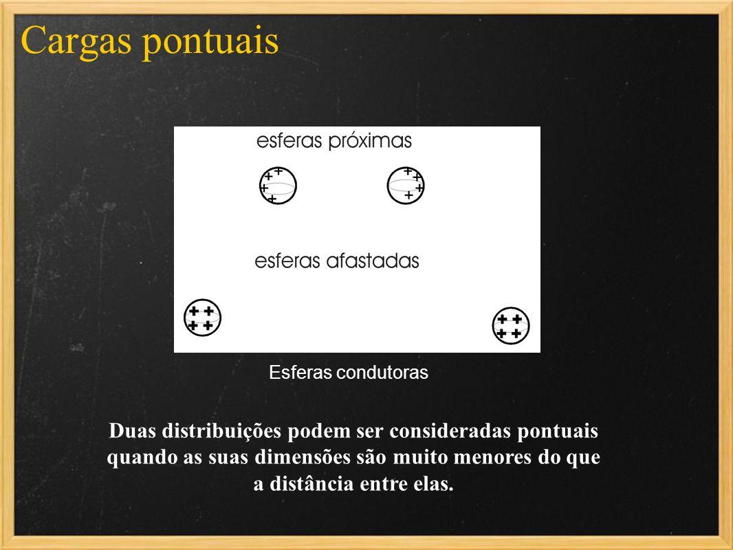 Duas distribuições podem ser consideradas pontuais quando as suas dimensões são muito menores do que a distância entre elas. Cargas pontuais Esferas c