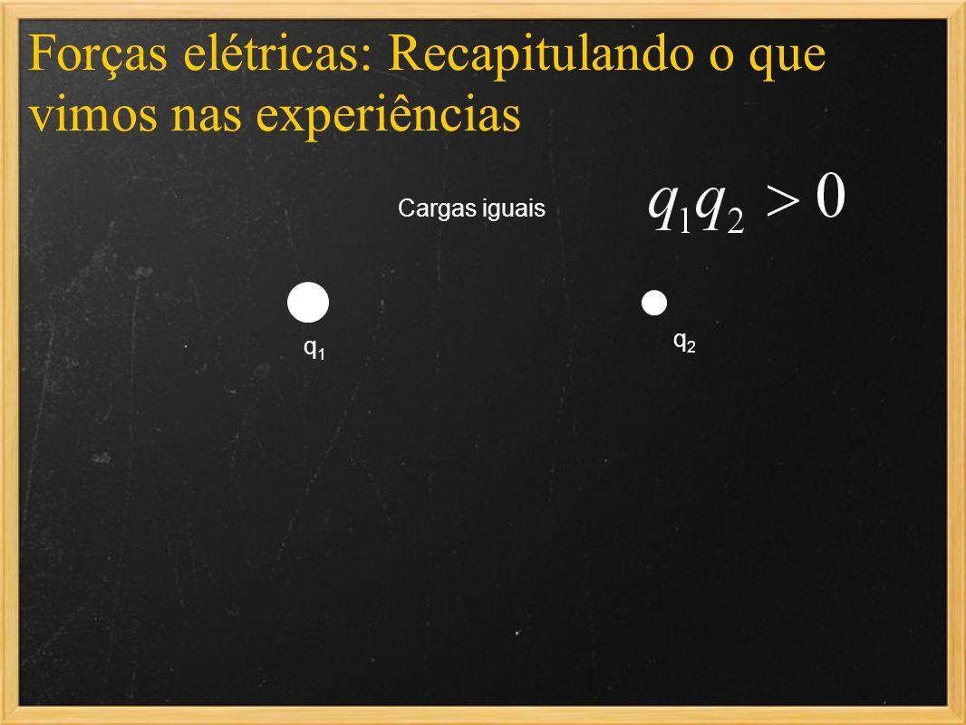 Forças elétricas: Recapitulando o que vimos nas experiências Cargas iguais q1q1 q2q2