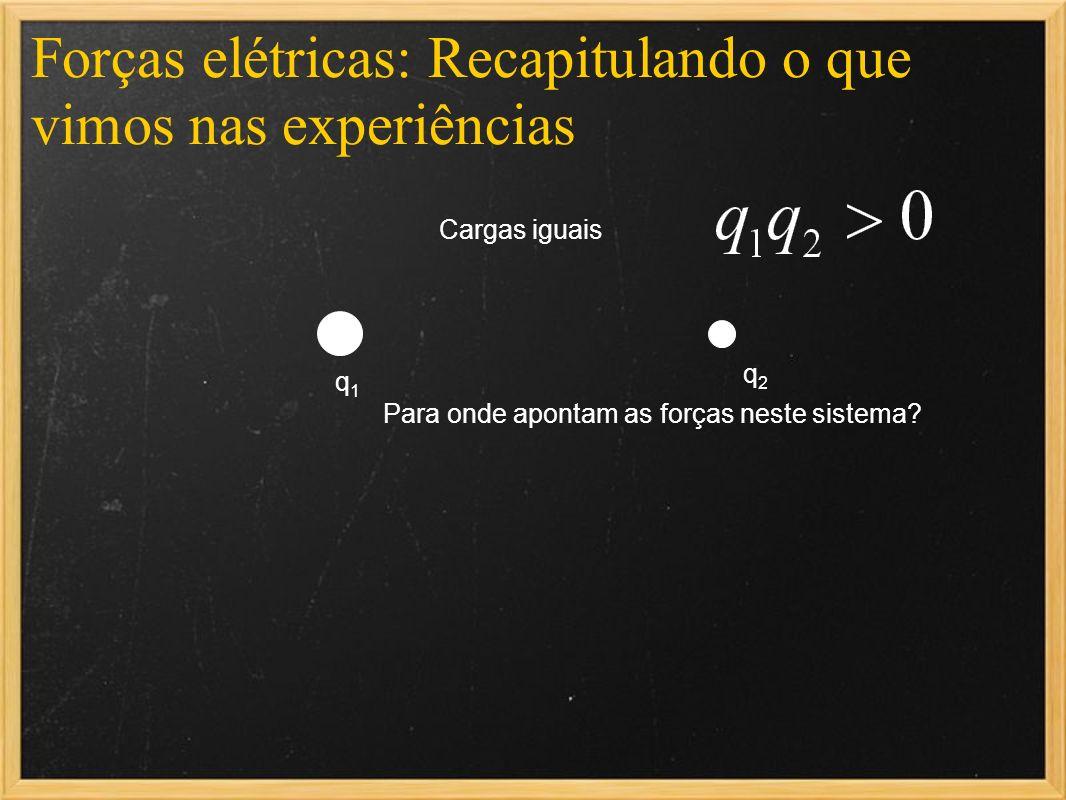 Forças elétricas: Recapitulando o que vimos nas experiências Cargas iguais Para onde apontam as forças neste sistema? q1q1 q2q2