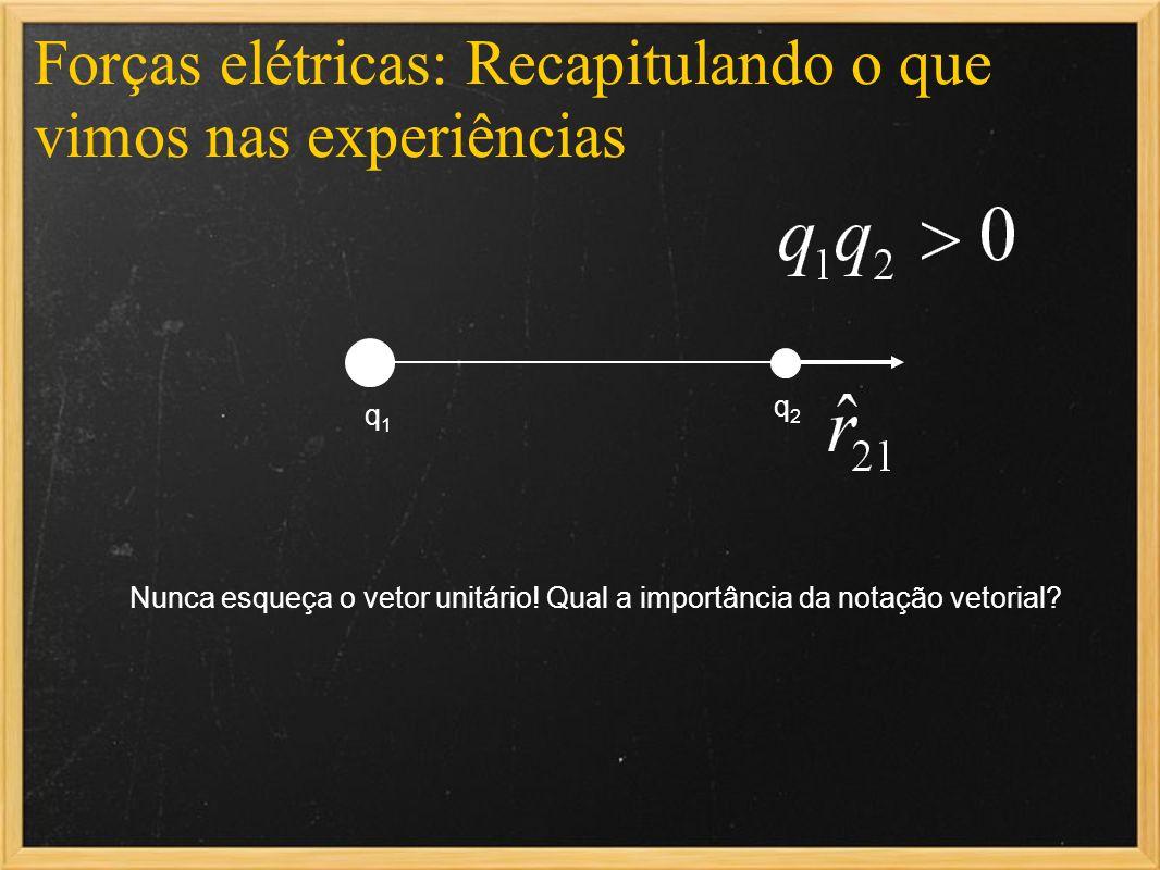 Forças elétricas: Recapitulando o que vimos nas experiências Nunca esqueça o vetor unitário! Qual a importância da notação vetorial? q1q1 q2q2