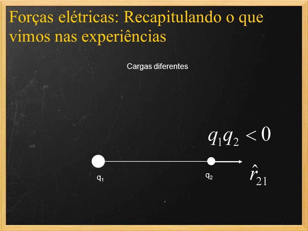 Forças elétricas: Recapitulando o que vimos nas experiências Cargas diferentes q1q1 q2q2