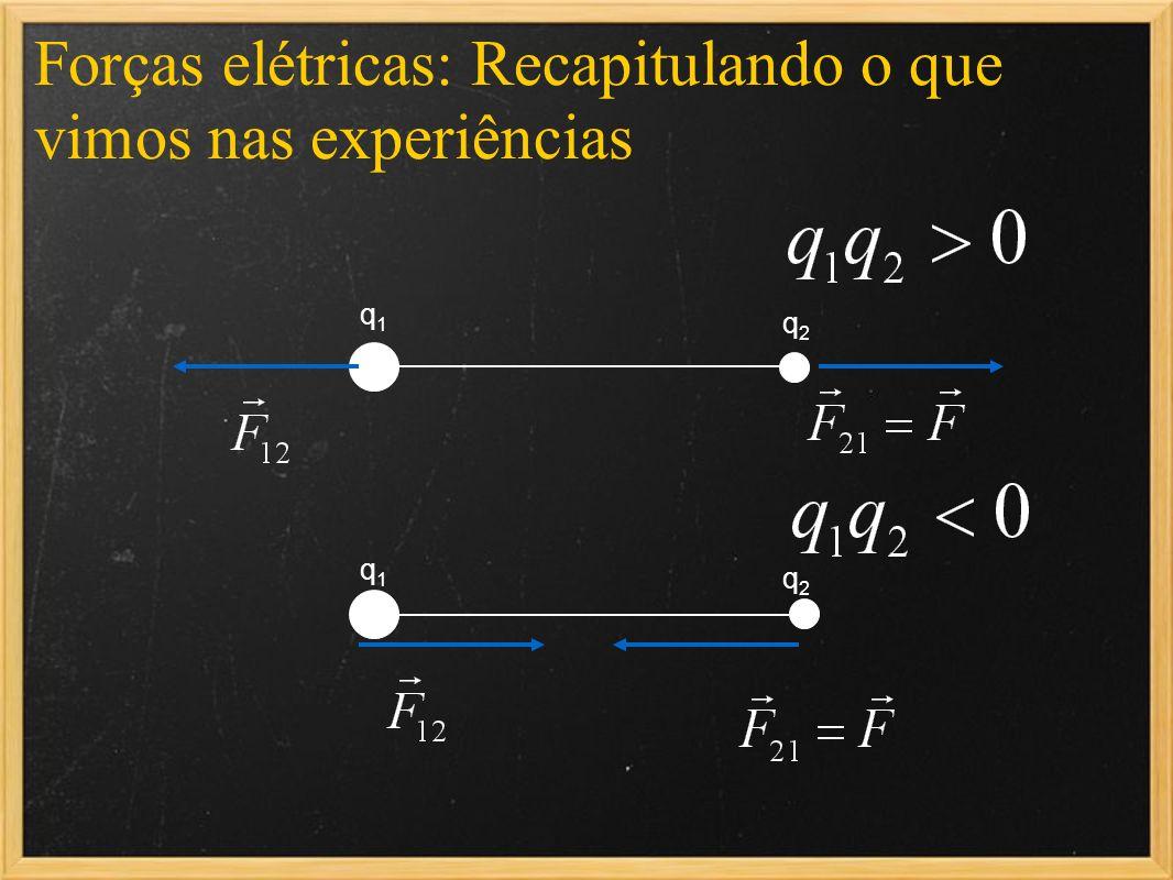 Forças elétricas: Recapitulando o que vimos nas experiências q1q1 q2q2 q1q1 q2q2
