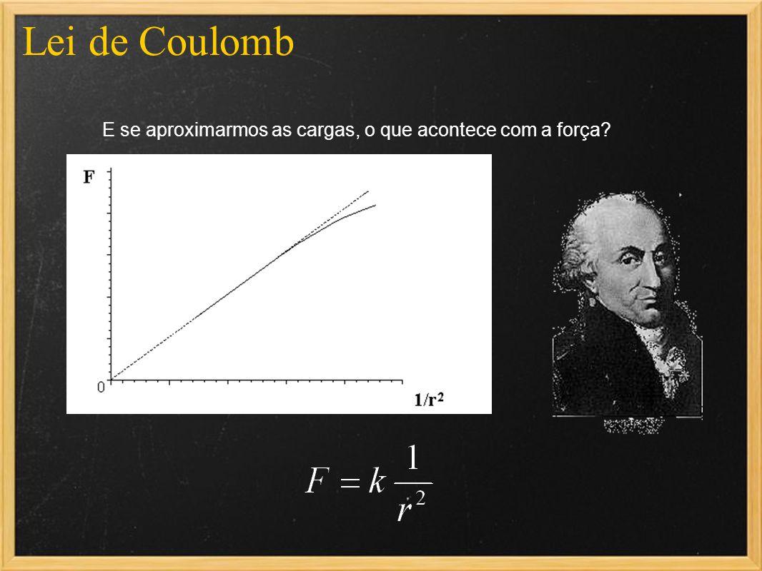 Lei de Coulomb E se aproximarmos as cargas, o que acontece com a força?