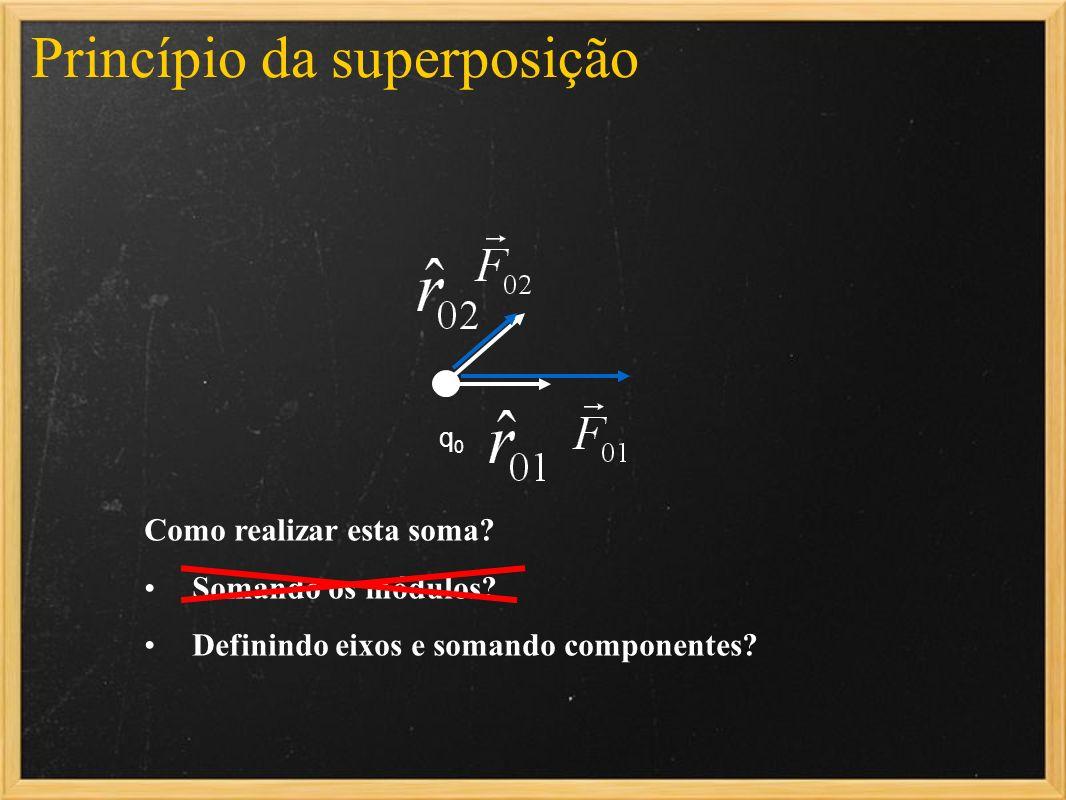 Princípio da superposição q0q0 Como realizar esta soma? Somando os módulos? Definindo eixos e somando componentes?