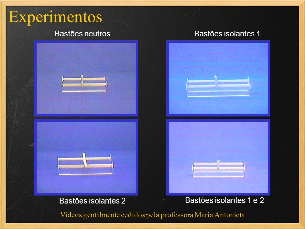 Experimentos Videos gentilmente cedidos pela professora Maria Antonieta Bastões neutrosBastões isolantes 1 Bastões isolantes 2 Bastões isolantes 1 e 2