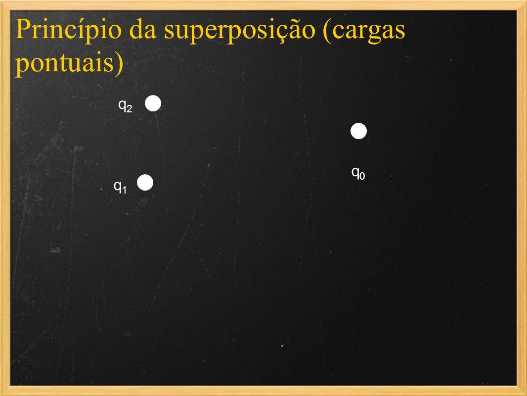 Princípio da superposição (cargas pontuais) q1q1 q2q2 q0q0