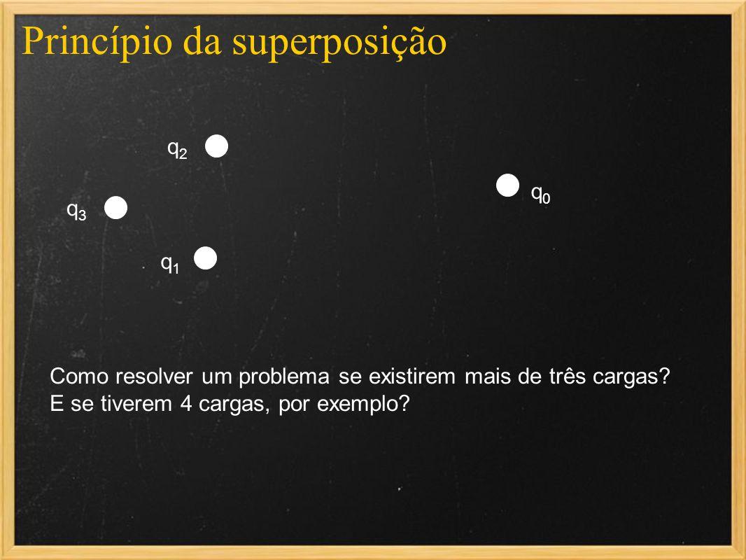 Princípio da superposição q1q1 q2q2 Como resolver um problema se existirem mais de três cargas? E se tiverem 4 cargas, por exemplo? q3q3 q0q0