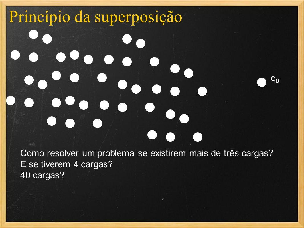 Princípio da superposição Como resolver um problema se existirem mais de três cargas? E se tiverem 4 cargas? 40 cargas? q0q0