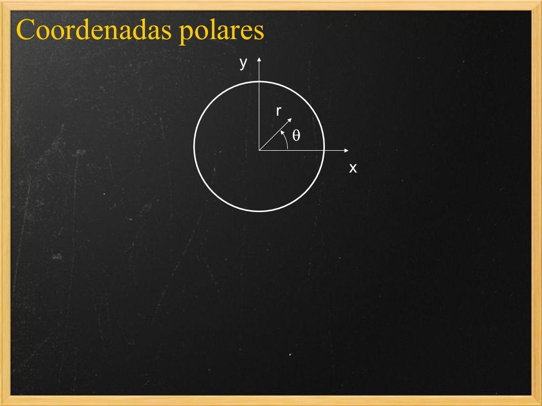 Coordenadas polares x y r
