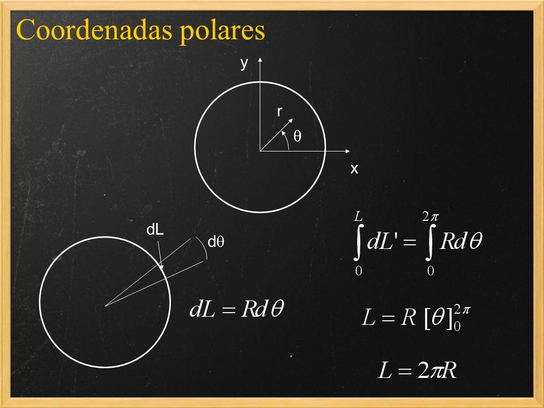 Coordenadas polares x y r dL d