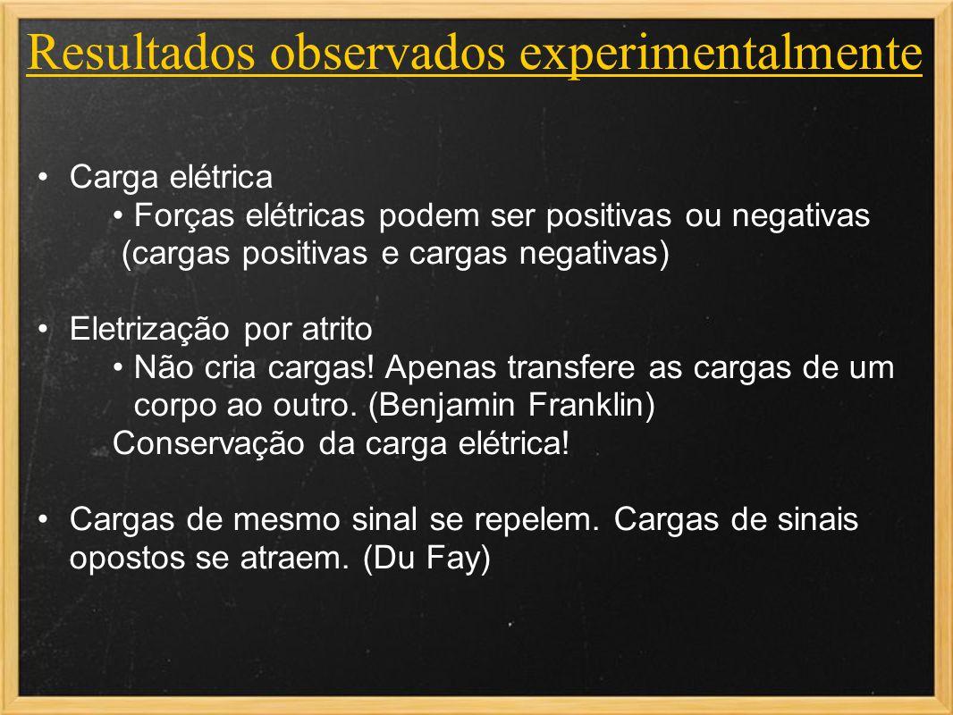 Resultados observados experimentalmente Carga elétrica Forças elétricas podem ser positivas ou negativas (cargas positivas e cargas negativas) Eletriz