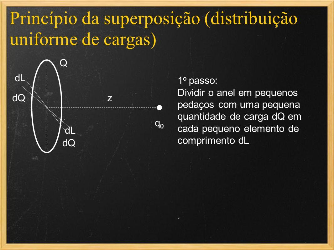 Princípio da superposição (distribuição uniforme de cargas) q0q0 Q 1 o passo: Dividir o anel em pequenos pedaços com uma pequena quantidade de carga d
