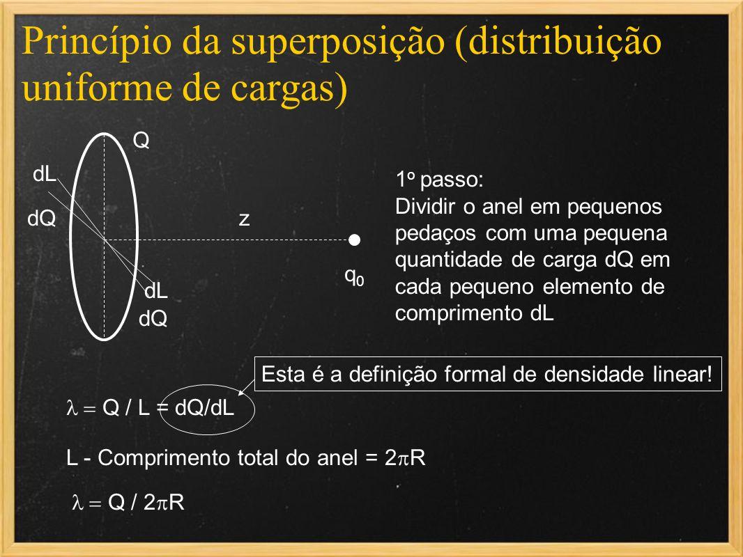 Princípio da superposição (distribuição uniforme de cargas) q0q0 Q dQ Q / L = dQ/dL L - Comprimento total do anel = 2 R Q / 2 R Esta é a definição for