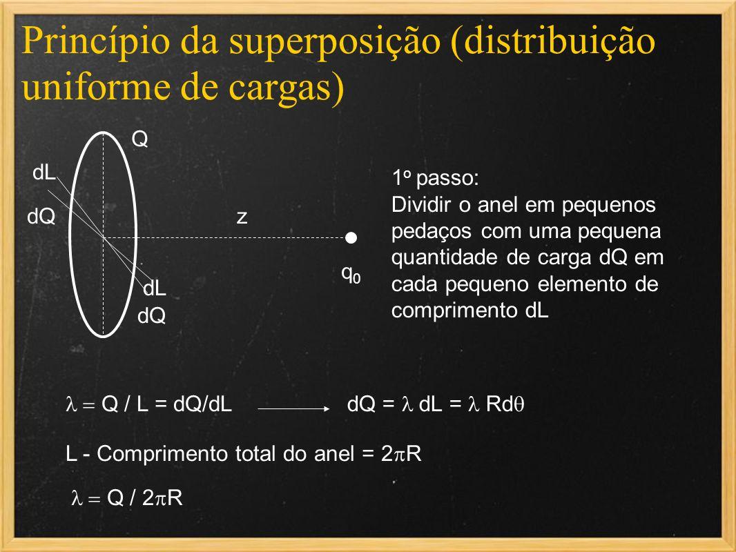 Princípio da superposição (distribuição uniforme de cargas) q0q0 Q dQ Q / L = dQ/dL L - Comprimento total do anel = 2 R Q / 2 R dL z dQ = dL = Rd 1 o
