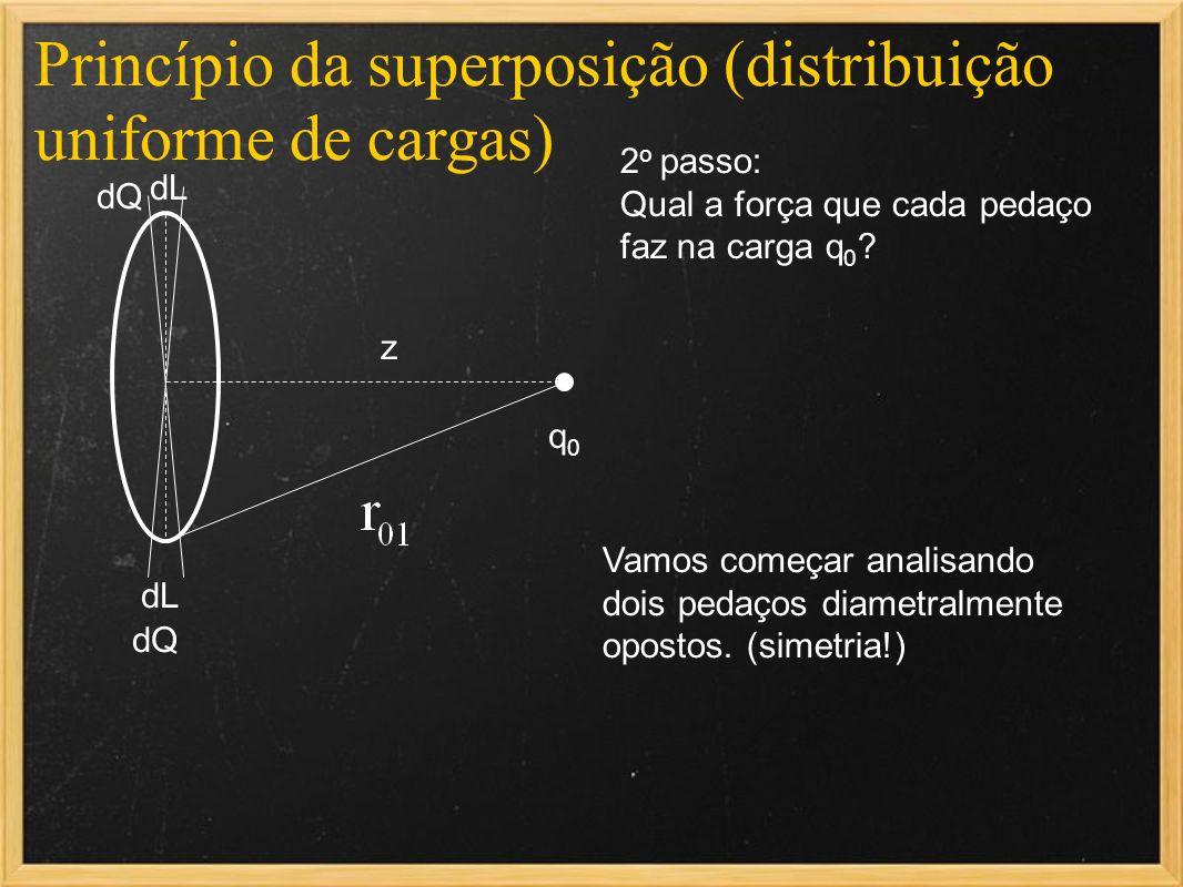 Princípio da superposição (distribuição uniforme de cargas) q0q0 2 o passo: Qual a força que cada pedaço faz na carga q 0 ? dQ dL z Vamos começar anal