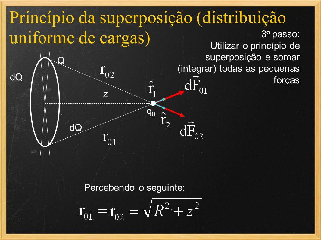 Princípio da superposição (distribuição uniforme de cargas) q0q0 Q dQ Percebendo o seguinte: z 3 o passo: Utilizar o princípio de superposição e somar